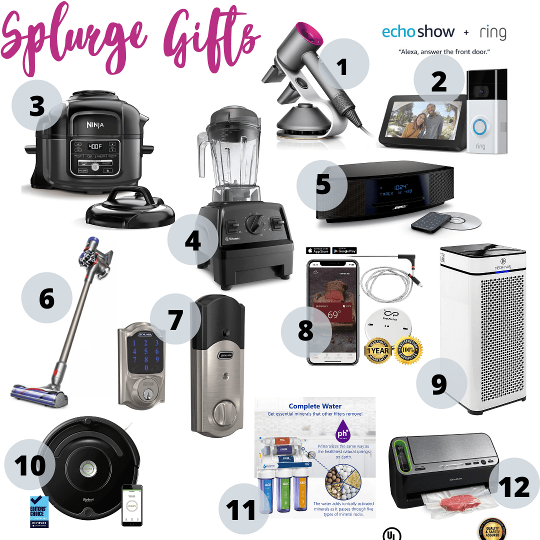 Gifts to Splurge on for Christmas